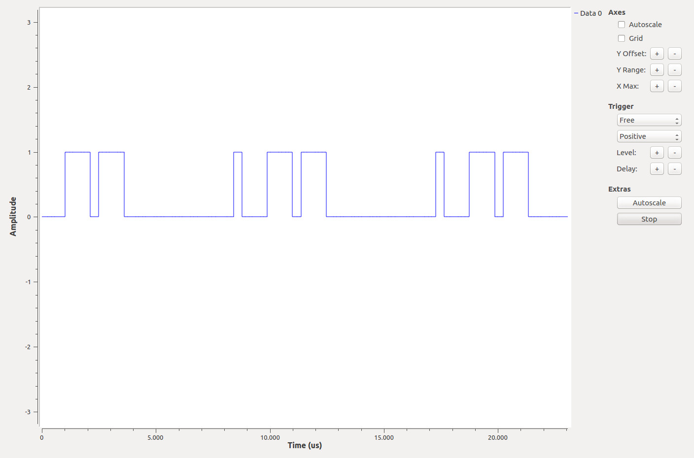 Generated plot of the upsampled signal